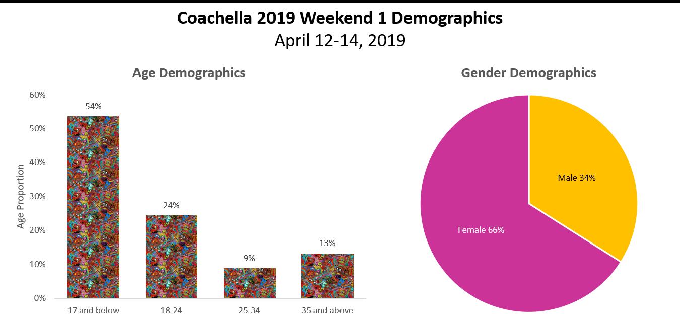2-BLACKPINK-Top-Artist-Coachella-Weekend-1